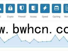 图文教程:CloudFlare设置301跳转让不带www的域名跳转到带www的域名